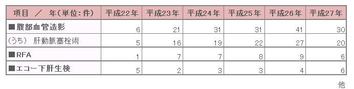 kanzokensa28